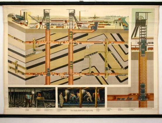 بزرگترین موزه معدن جهان کجاست